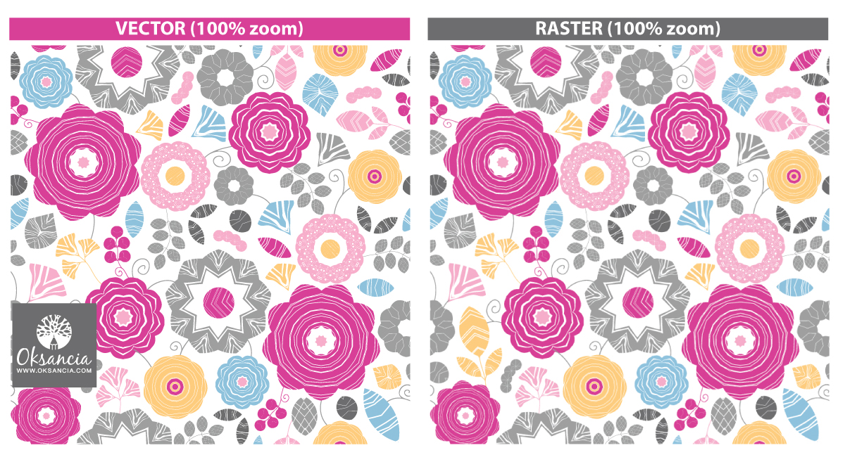 What Is Pattern Awesome Inspiration